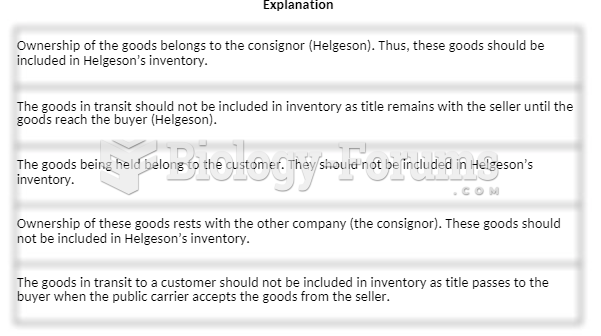 Helgeson Company has identified the following items for possible inclusion when taking a ...