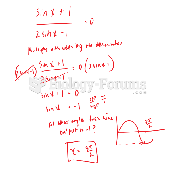 Algebraically determine the general solution, in degrees, of the equation below.