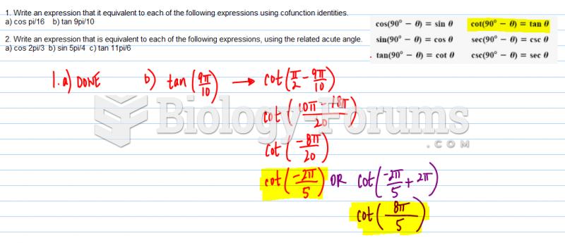 Equivalent Trig Expressions