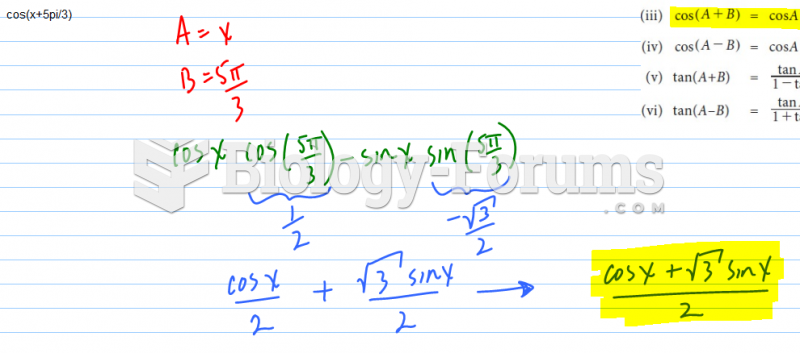 Use a compound angle addition formula to determine an equivalent trig expression for cos(x + ...