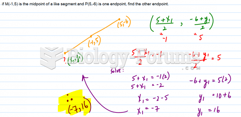Midpoint Question