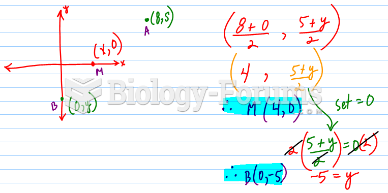 M is the midpoint of a line segment with endpoints A & B. If B is locates on the y-axis, and M ...