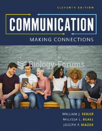 Communication: Making Connections, 11th