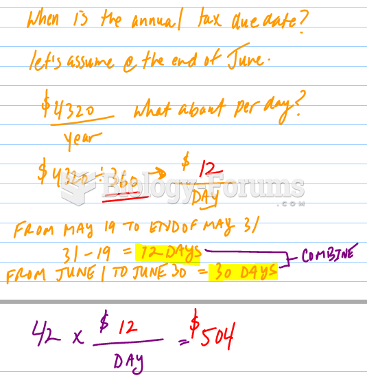 Please advise 'How To' on Real Estate Math problem (Answer Provided)?