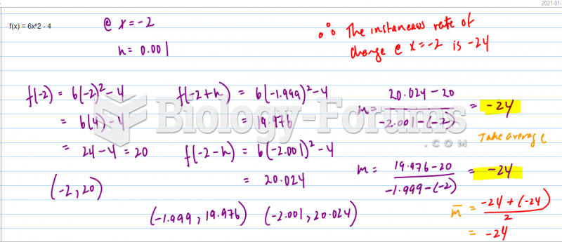 For each function f(x) = 6x^2 - 4, estimate the instantaneous rate of change for the given ...