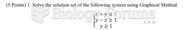 system equation