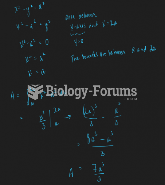 Integral Calculus-Volume using Disk method