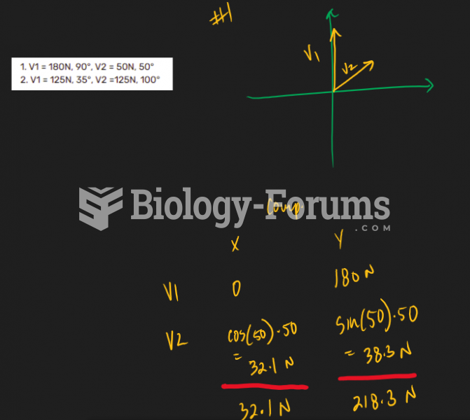 Find the magnitude and the direction of the resultant vector of the vectors below.