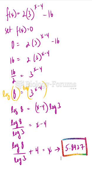 Algebraically  determine the x intercept of the exponential function