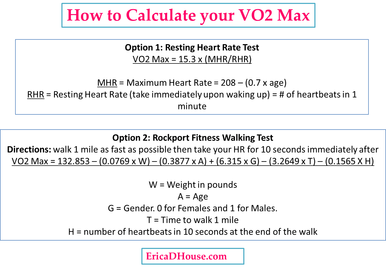 relationship between vo2 max and heart rate formula
