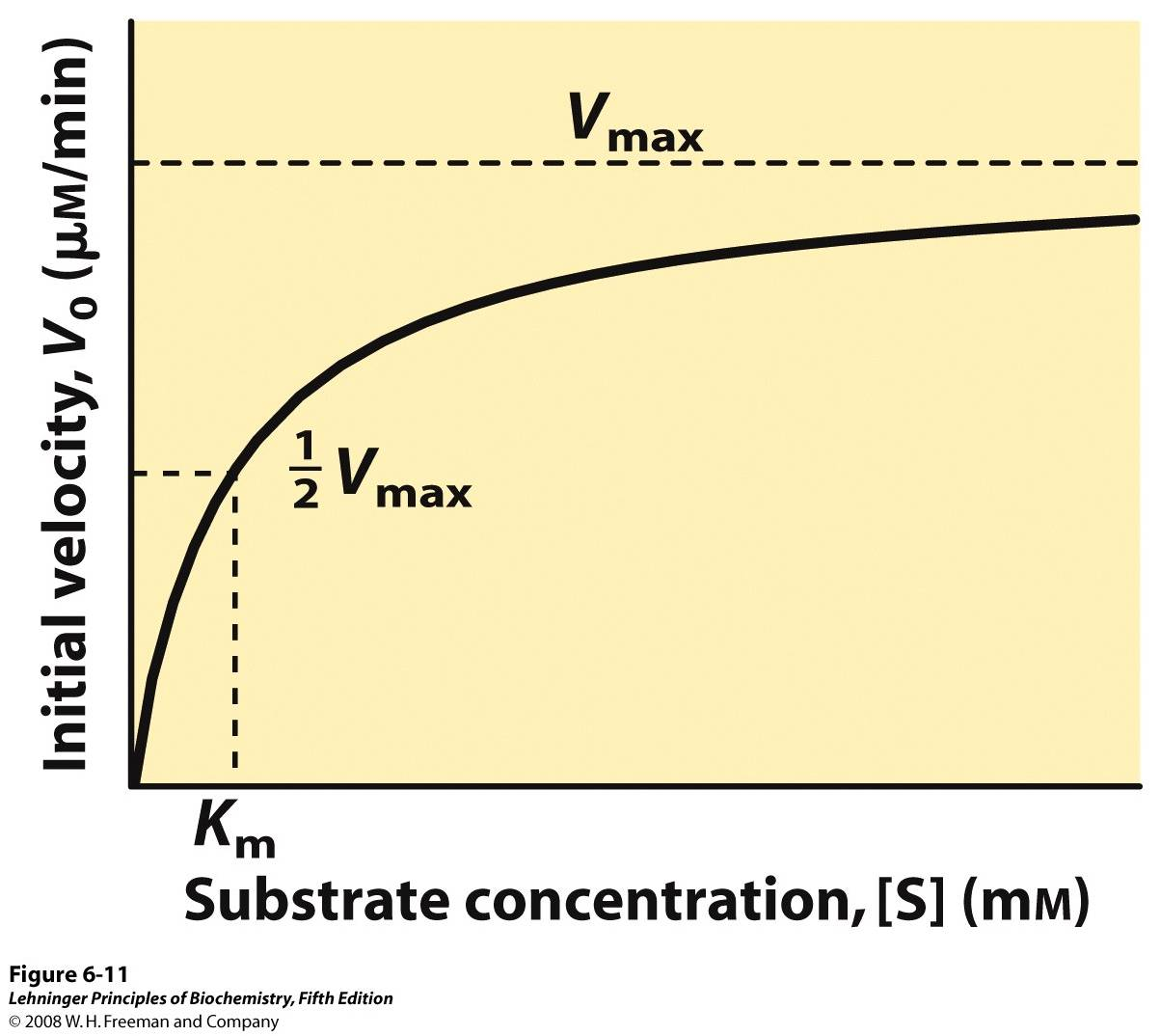 the effect of the concentration of Le chatelier principle: statement, explanation of effect of concentration, pressure, temperature, catalyst with illustrations applications: general & industrial.