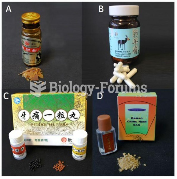 Traditional Chinese Medicines Reveals Legality Issues and Health Safety Concerns