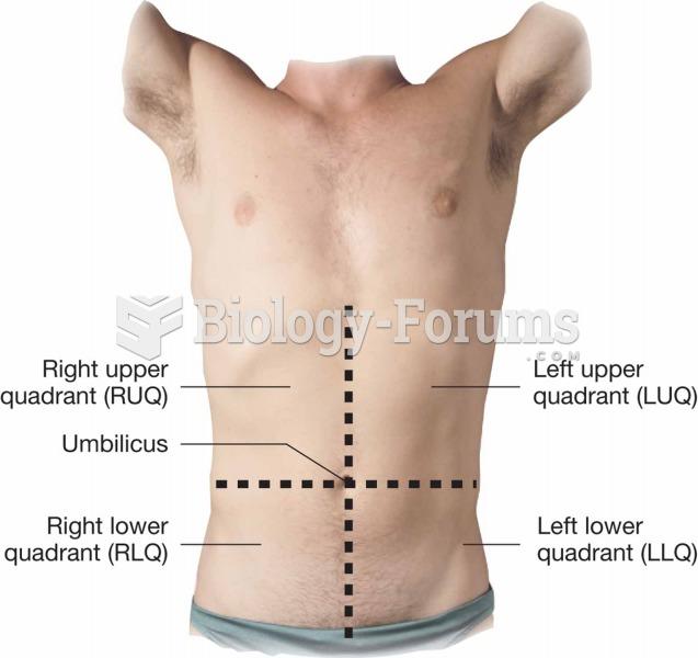 Quadrants of the abdominopelvic area