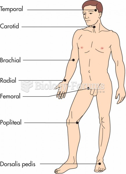 Primary pulse points of the body.