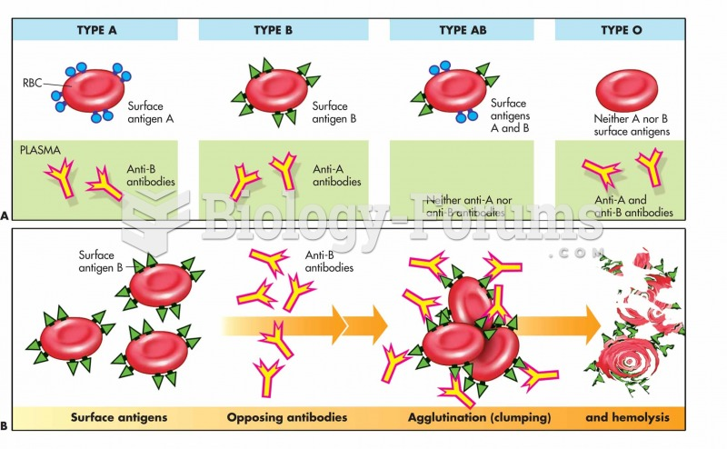 Blood-typing and cross-reactions: The blood type depends on the presence of surface antigens (agglut