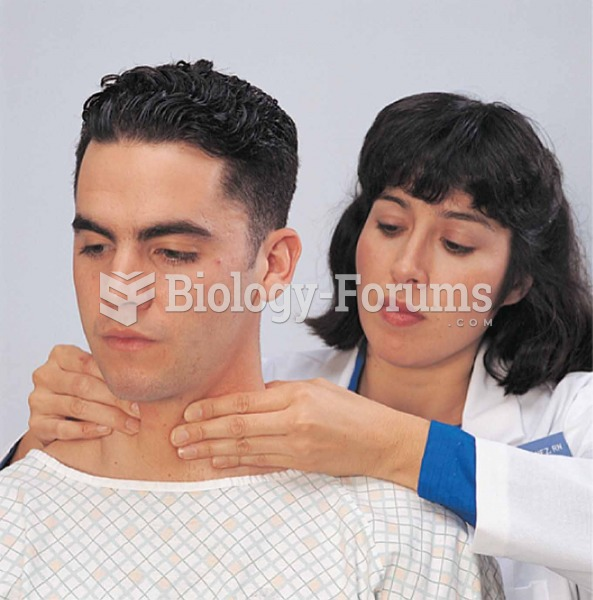 Palpating the thyroid gland from behind the patient is a most effective way of assessing the gland f