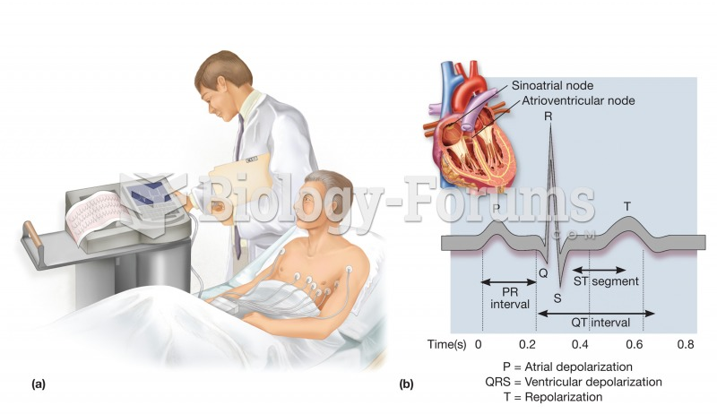 Electrocardiography. (a) Electrodes are placed on the patient's chest to record the electrical event