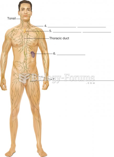 The lymphatic system. Lymphatic vessels, major lymph nodes, and lymphatic organs. The direction of l