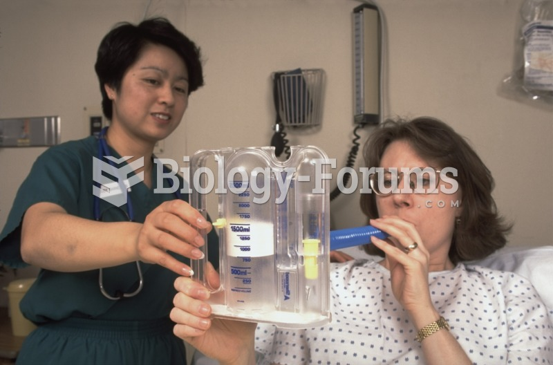 Incentive spirometry. A portable incentive spirometer is useful for encouraging patients to exercise