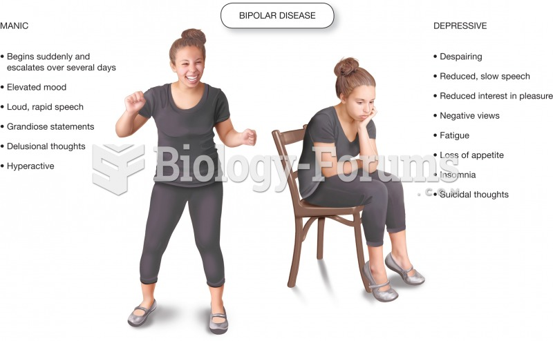 """Bipolar disease. The term bipolar means """"pertaining to two poles."""" The individual with this form of"""
