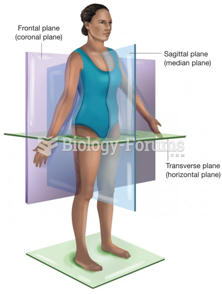 The planes of the body. The sagittal plane is vertical from front to back, the frontal plane is vert