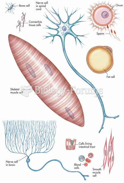 Cells are the basic building blocks of the human body. They have many different shapes and vary in s