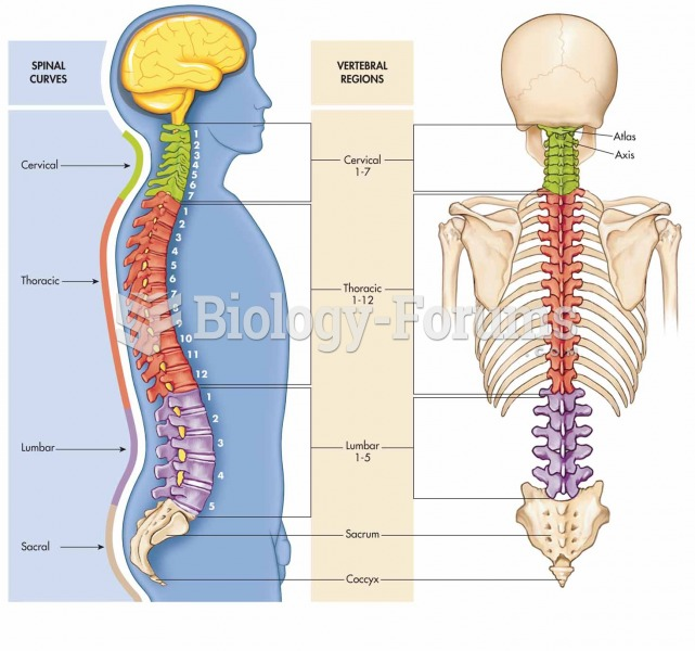 Vertebral (spinal) column.