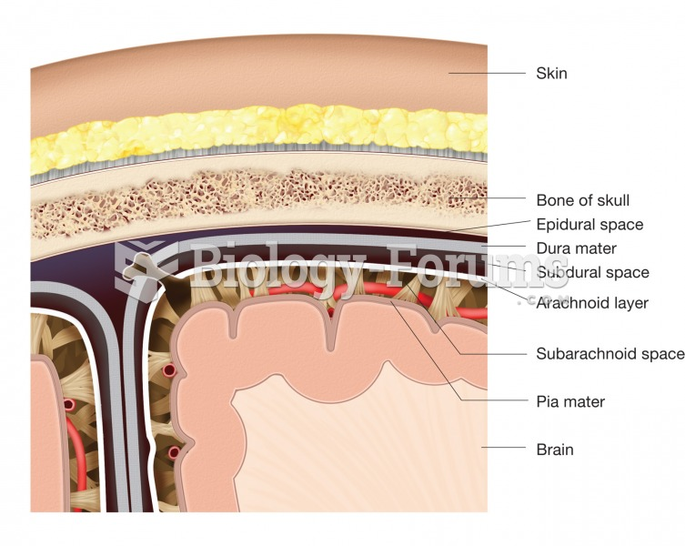 The meninges. This figure illustrates the location and structure of each layer of the meninges and t
