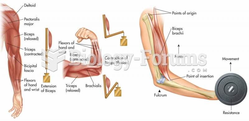Coordination of antagonist muscles to perform movement.