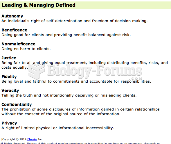 Leading & Managing Defined