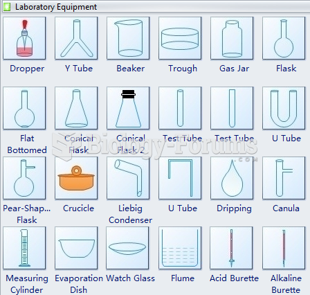 Worksheets Biology Laboratory Equipment chemical laboratory equipment biology forums gallery previous