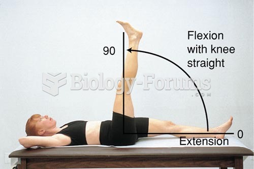 Range of Motion of the Hip Joint, Flexion with Knee Straight