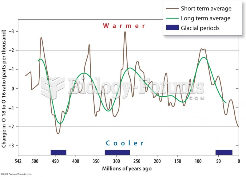 The Phanerozoic Oxygen Isotope Record of Seawater