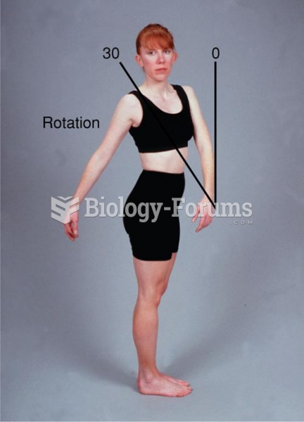 Range of Motion of the Spine, Rotation