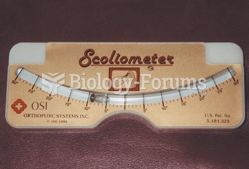 Scoliometer and Its Use, Equipment