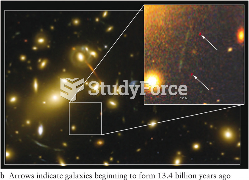 Galaxies Forming by Combining Smaller Units