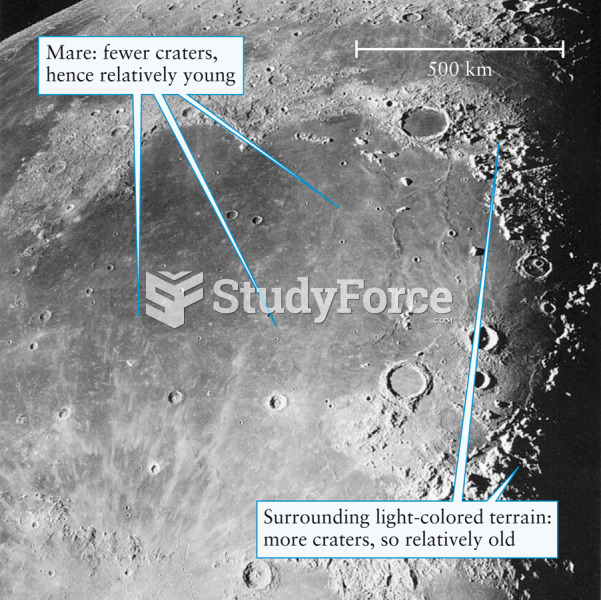 Mare Imbrium and the Surrounding Highlands