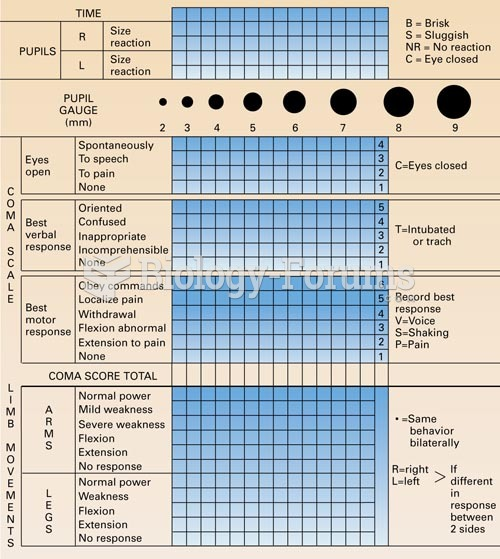 review sheet exercise 2 skeletal muscle Exercise 12 review sheet: microscopic anatomy and organization of skeletal muscle exercise 12 review sheet: microscopic anatomy and organization of skeletal muscle.