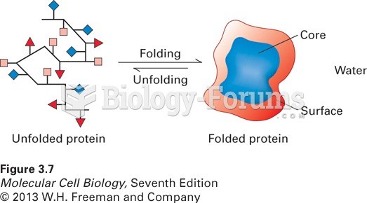 Oil drop model of protein folding