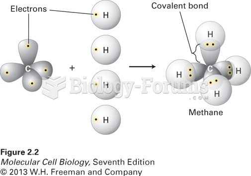 Covalent bonds form by the sharing of electrons