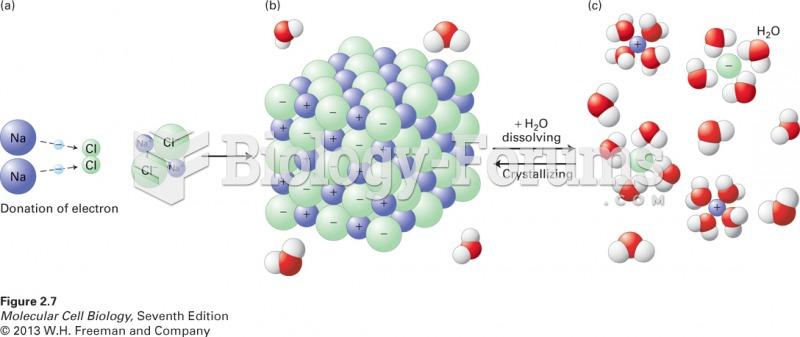 Electrostatic interactions of oppositely charged ions of salt