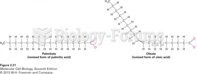 The effect of a double bond on the shape of fatty acids