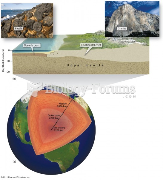 Compositional Structure of the Geosphere