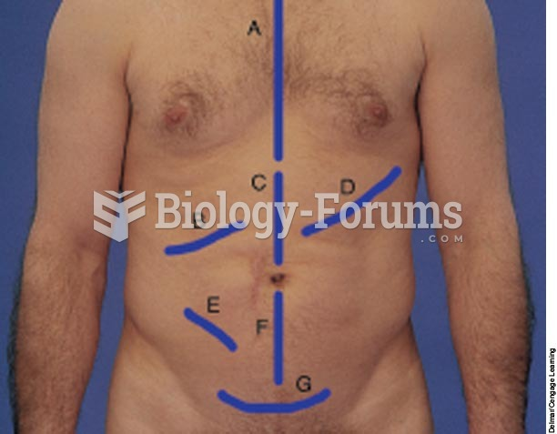 Common traditional surgical incisions