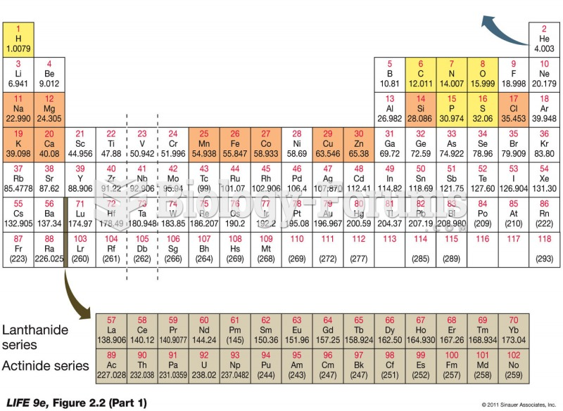 The Periodic Table (Part 1)