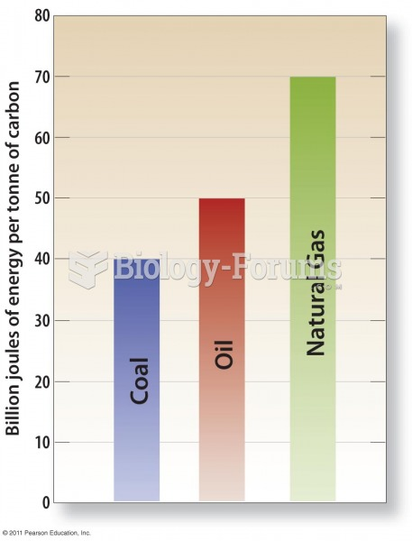 Fossil Fuels Energy Yield and Pollutants—Comparison