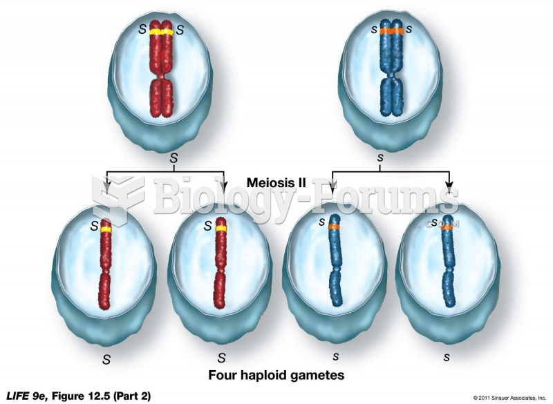 Meiosis Accounts for the Segregation of Alleles p2