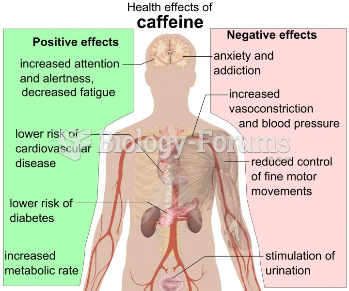 effects of urination Our benadryl side effects drug center provides a comprehensive view of available drug information on the potential side effects when taking this medication this is not a complete list of side effects and others may occur.