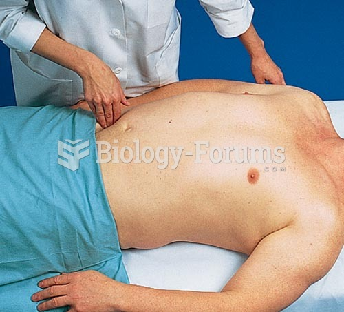 Rebound Tenderness, Apply Firm Pressure to the Abdomen