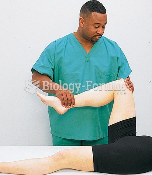 Obturator Muscle Test